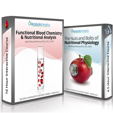 Product-BloodChemAndNutsBolts-Bundle-385x385-v3.0